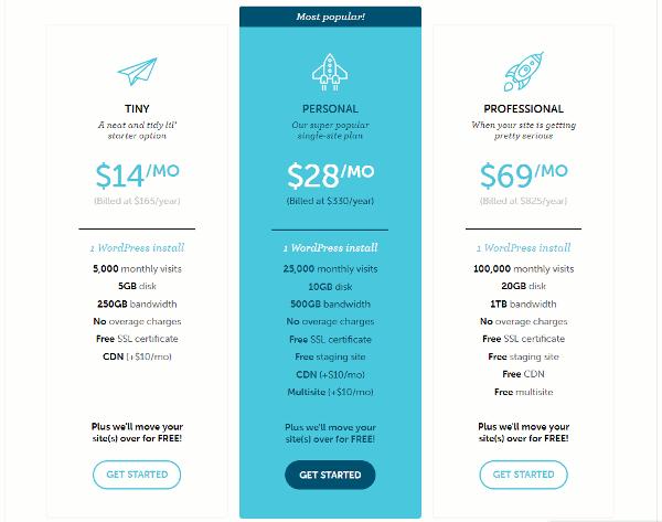 flywheel managed web hosting comparison